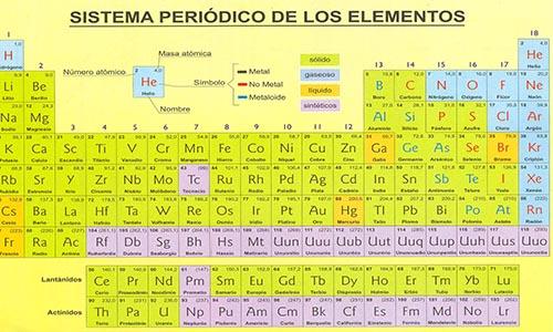 Tabla periodica de los elementos quimicos actualizada 2015 en pdf la tabla periodica de los elementos quimicos pdf choice image tabla periodica de los elementos quimicos urtaz Images