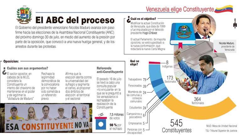 Ordena a familiares de diplomáticos salir de Venezuela