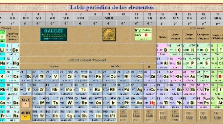 Un nuevo elemento qumico podra llamarse copernicium en honor a prevnext urtaz Gallery