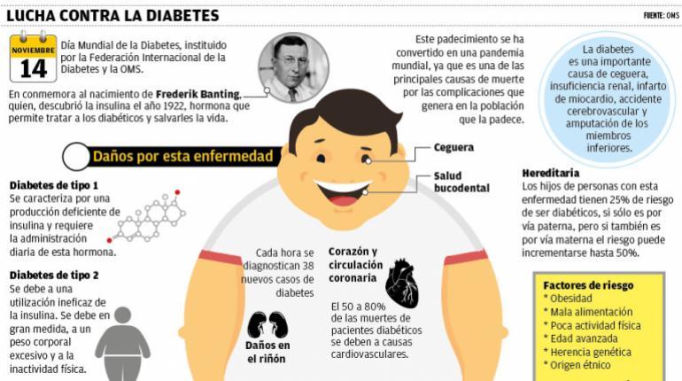 concepto de diabetes mellitus tipo 2 oms