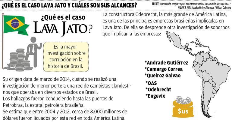 José Dirceu, que auxiliaba a firmas de Lava Jato, visitó Bolivia en 2011